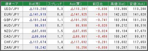 通貨ぺア.JPG